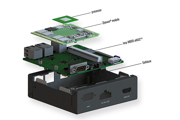 iesy embedded NUC Qseven